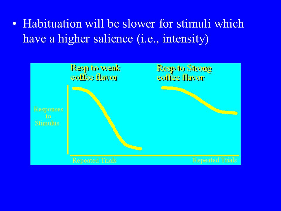 Habituation will be slower for stimuli which have a higher salience (i