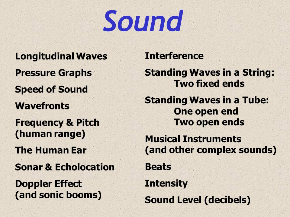 Sound Longitudinal Waves Interference Pressure Graphs