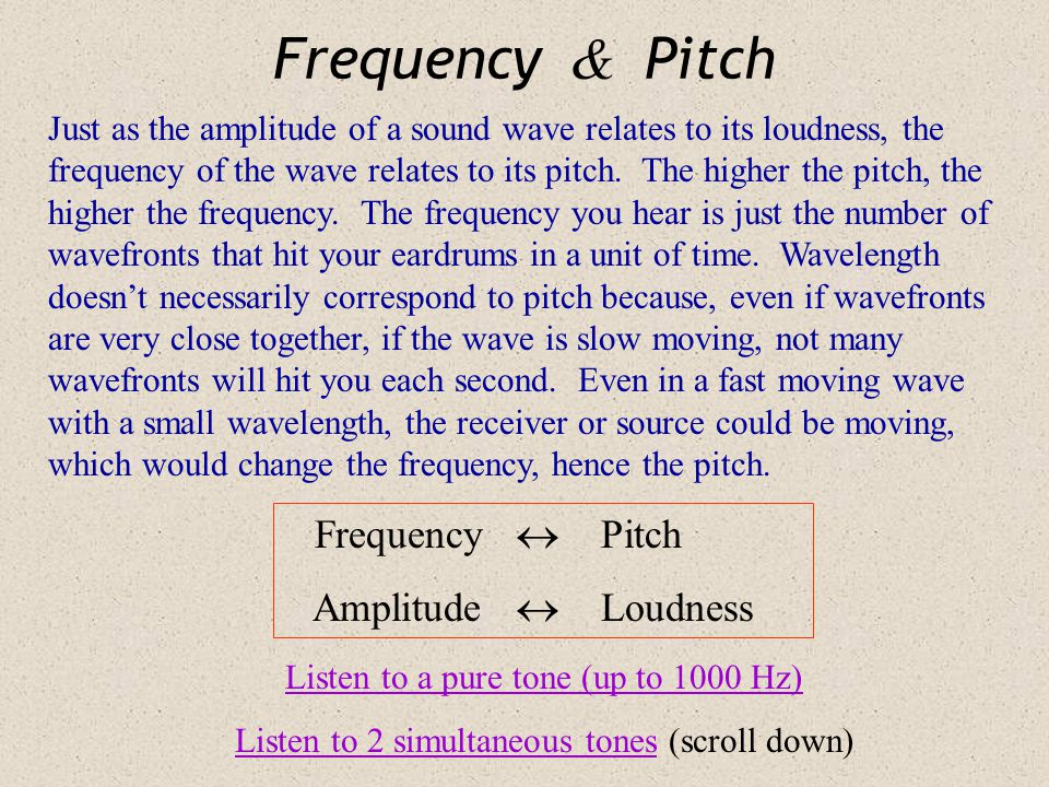 Frequency & Pitch Frequency  Pitch Amplitude  Loudness