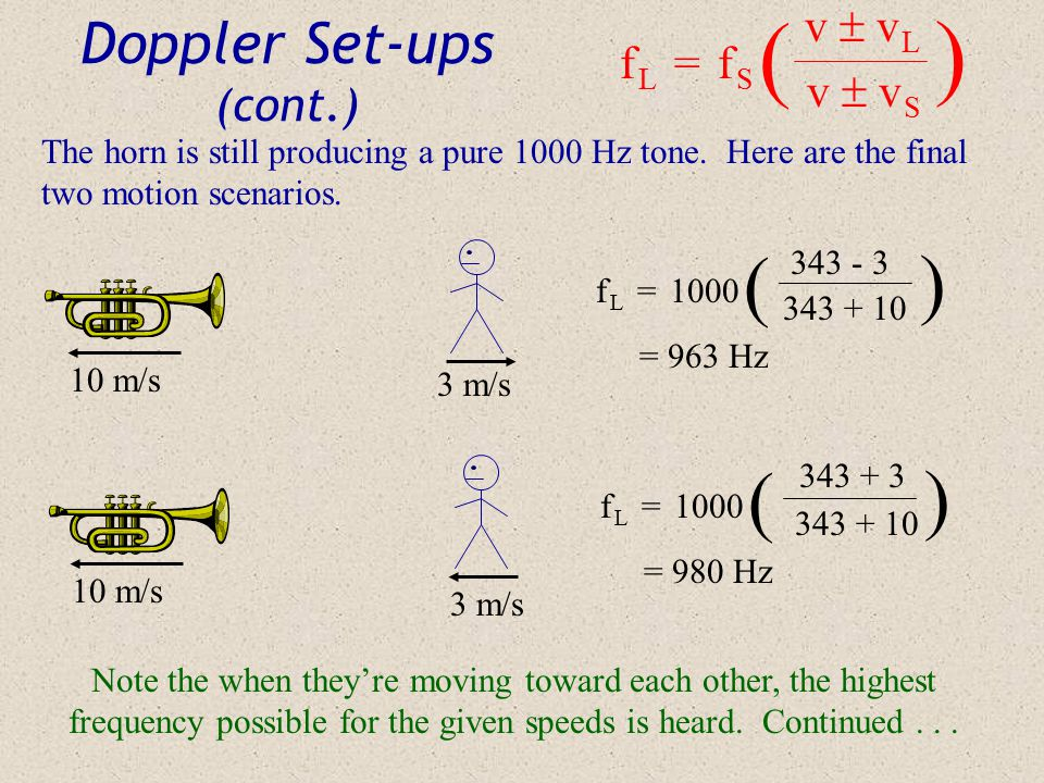 Doppler Set-ups (cont.)