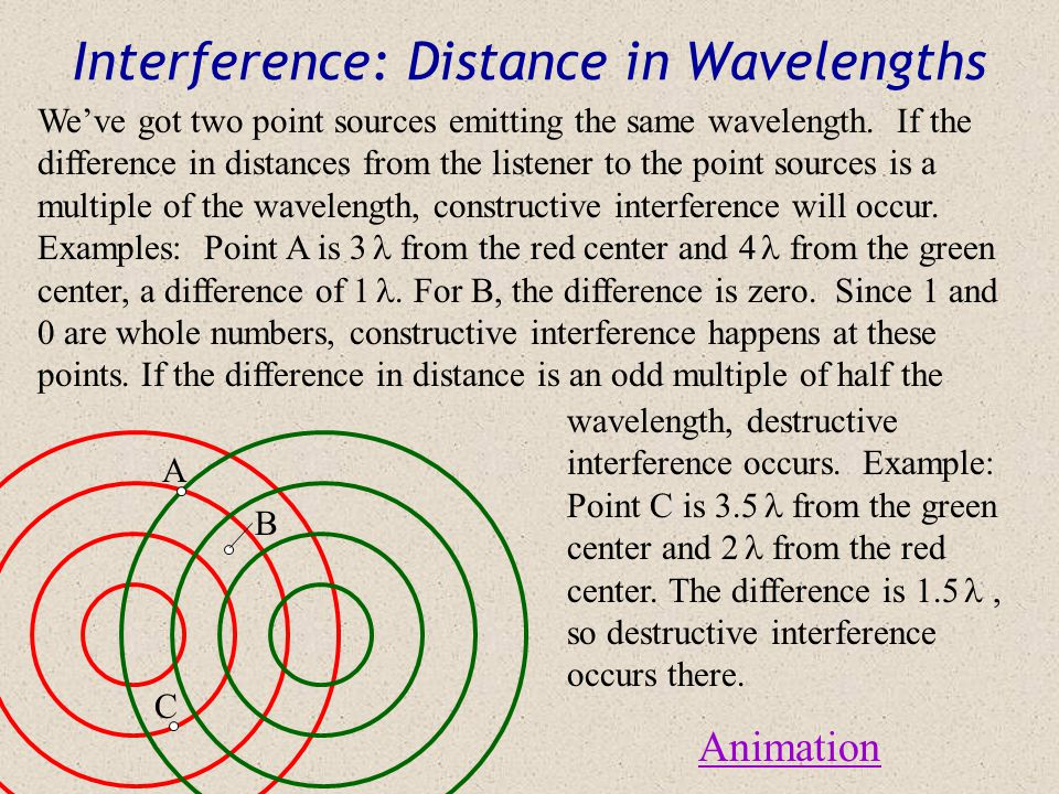 Interference: Distance in Wavelengths