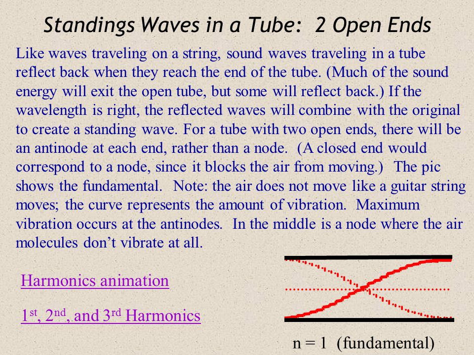 Standings Waves in a Tube: 2 Open Ends
