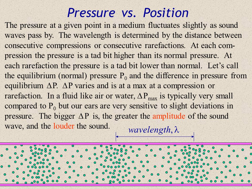 Pressure vs. Position wavelength, 
