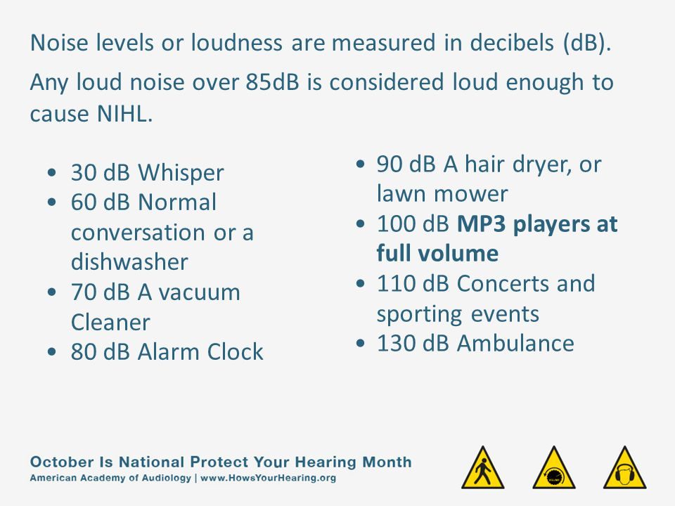 Noise levels or loudness are measured in decibels (dB).
