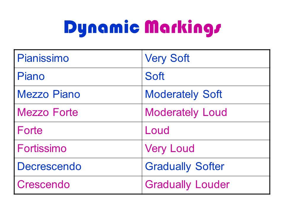 Dynamic Markings Pianissimo Very Soft Piano Soft Mezzo Piano
