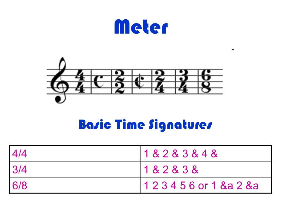 Meter Basic Time Signatures 4/4 1 & 2 & 3 & 4 & 3/4 1 & 2 & 3 & 6/8