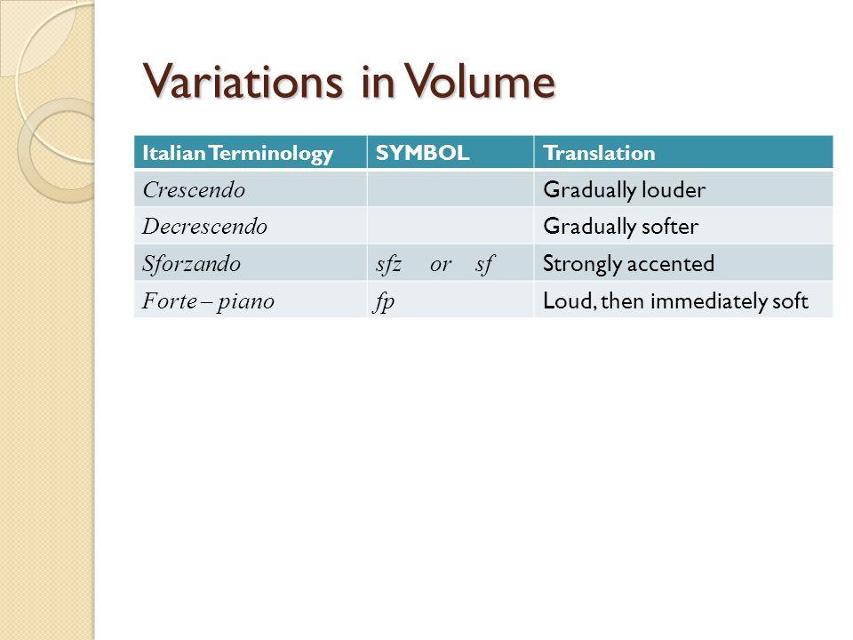 Variations in Volume Crescendo Gradually louder Decrescendo