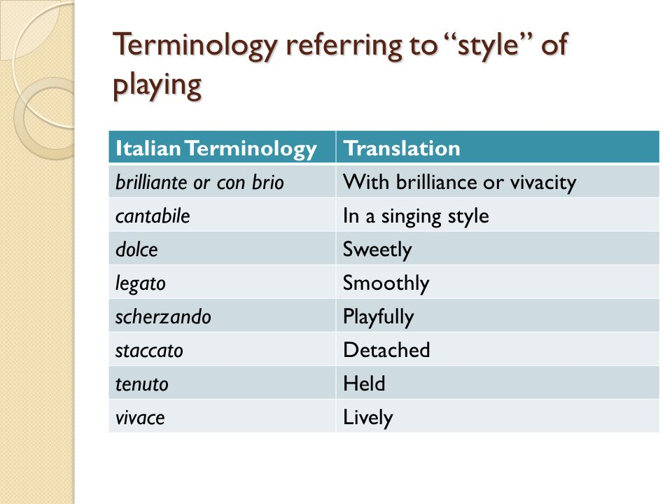 Terminology referring to style of playing