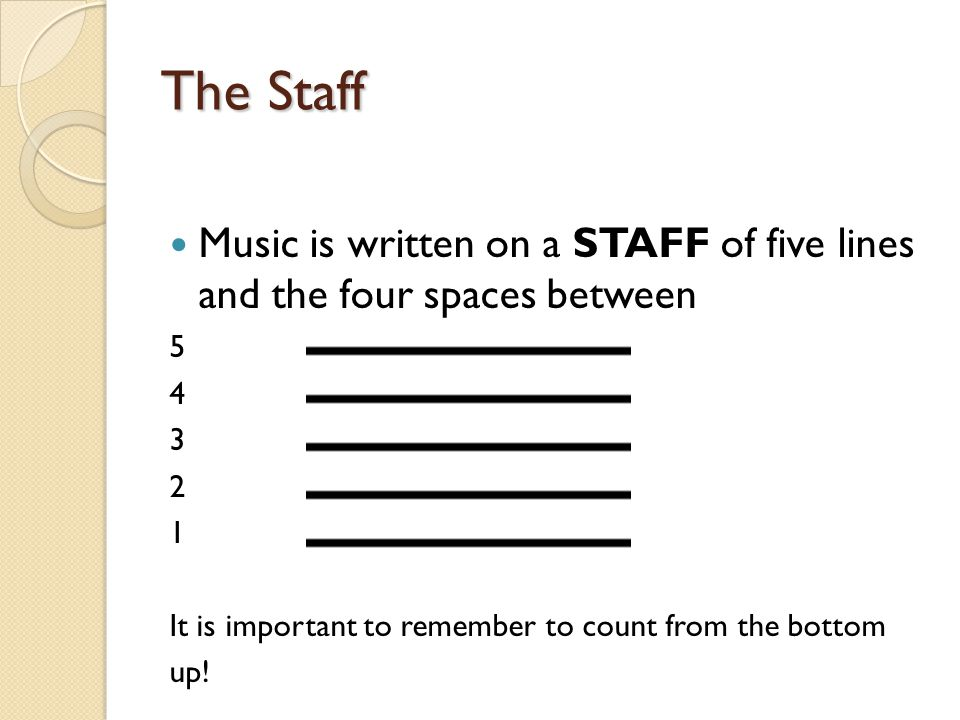 The Staff Music is written on a STAFF of five lines and the four spaces between. 5. 4. 3. 2. 1.