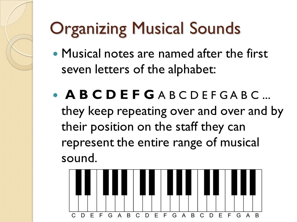 Organizing Musical Sounds