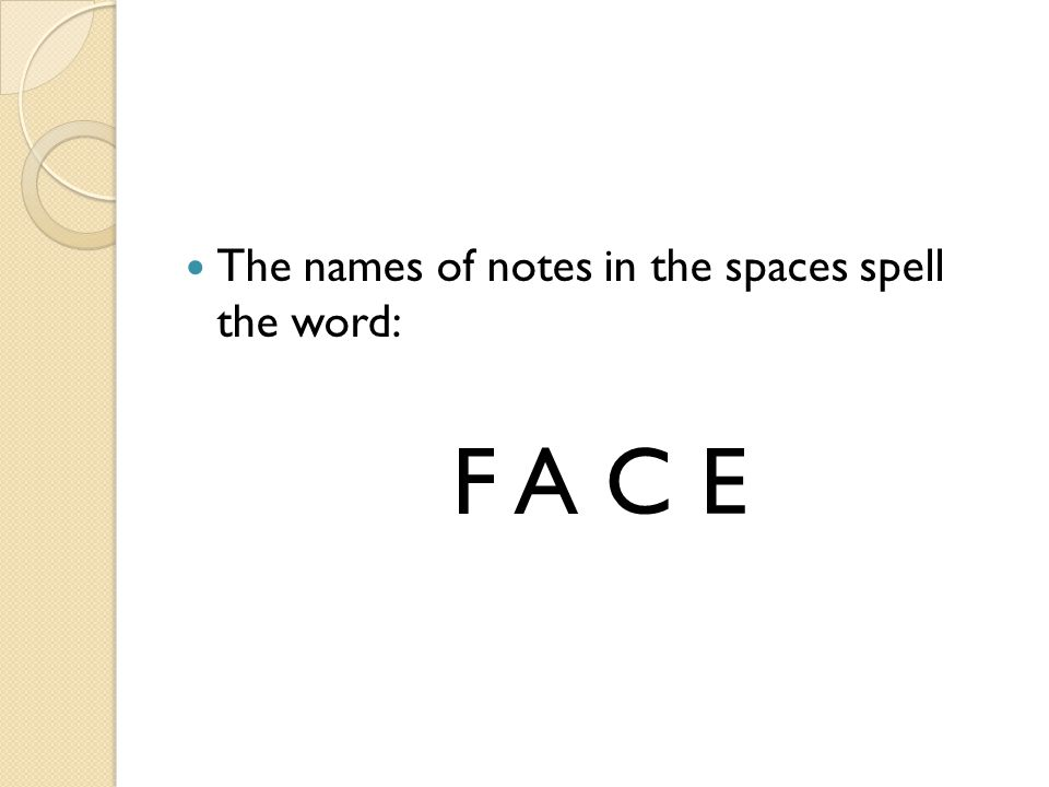 The names of notes in the spaces spell the word: