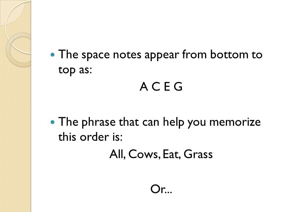 The space notes appear from bottom to top as:
