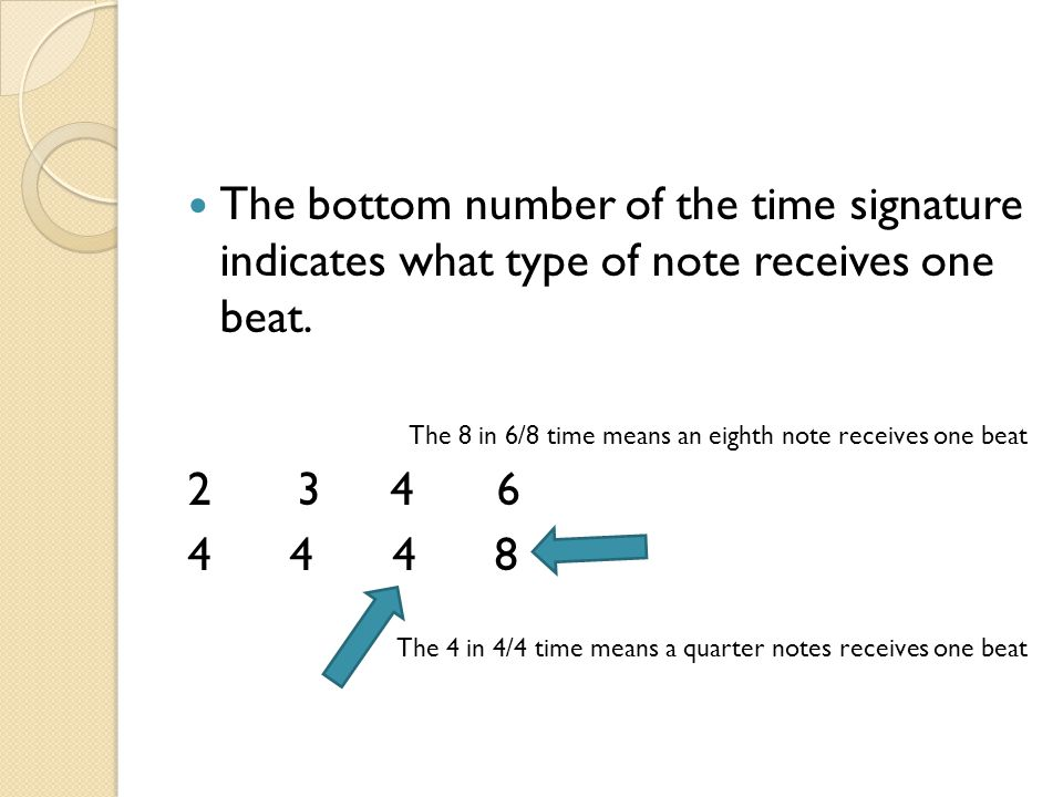 The bottom number of the time signature indicates what type of note receives one beat.
