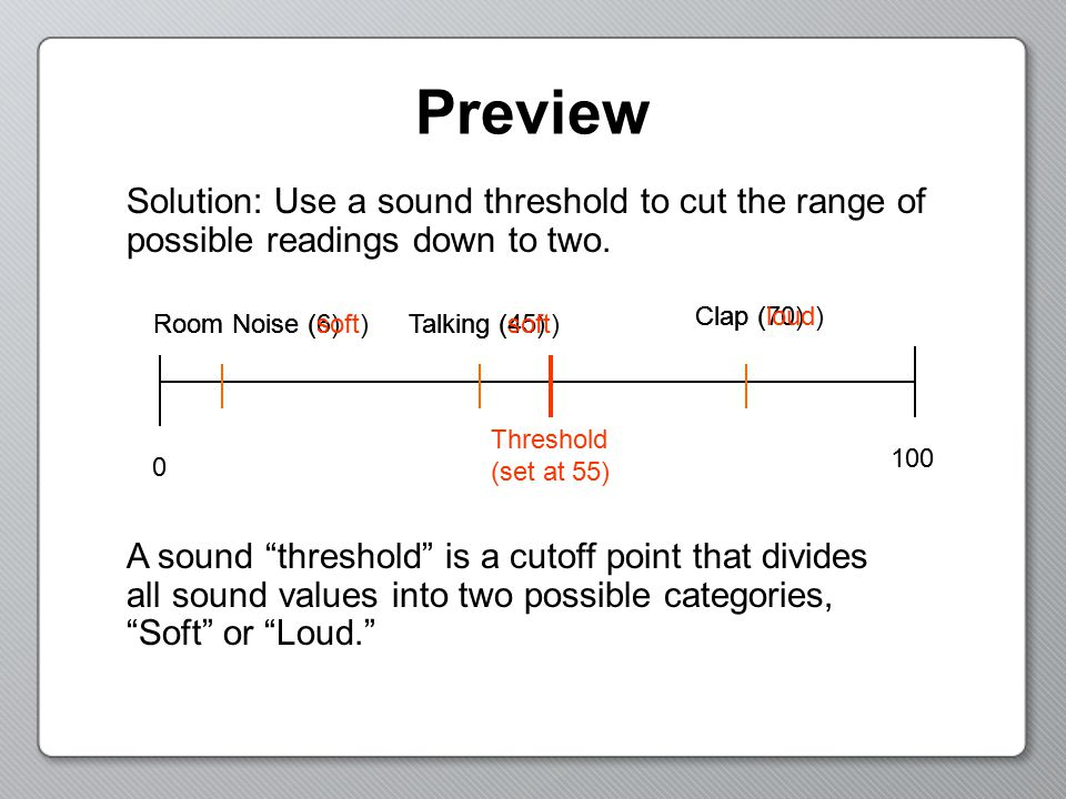 Preview Solution: Use a sound threshold to cut the range of possible readings down to two. Talking (45)