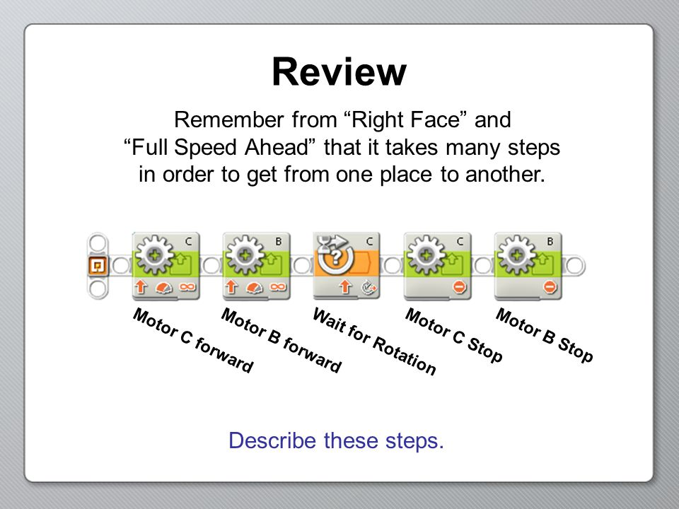 Review Remember from Right Face and