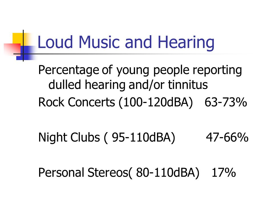 Loud Music and Hearing Percentage of young people reporting dulled hearing and/or tinnitus. Rock Concerts (100-120dBA) 63-73%