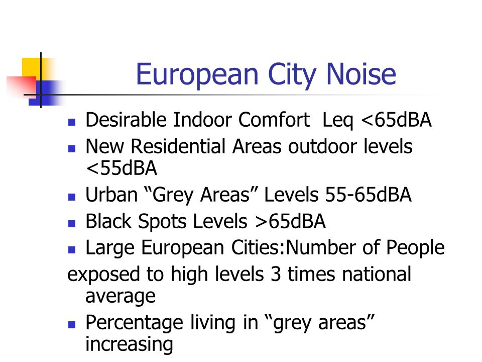 European City Noise Desirable Indoor Comfort Leq <65dBA