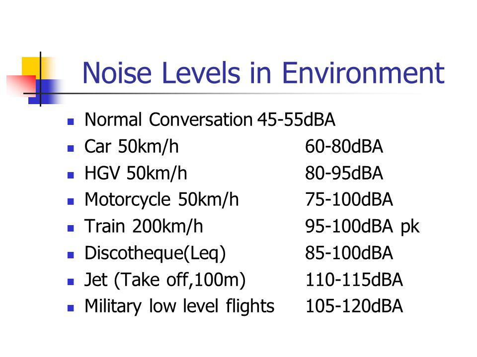 Noise Levels in Environment