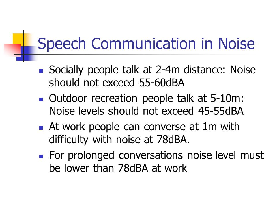 Speech Communication in Noise