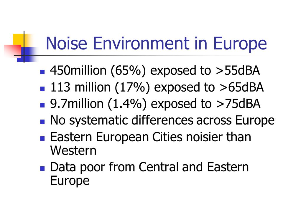 Noise Environment in Europe