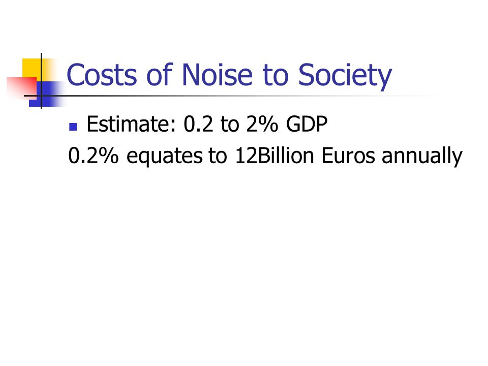 Costs of Noise to Society