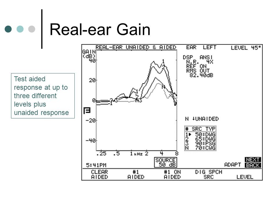 Real-ear Gain Test aided response at up to three different levels plus unaided response.