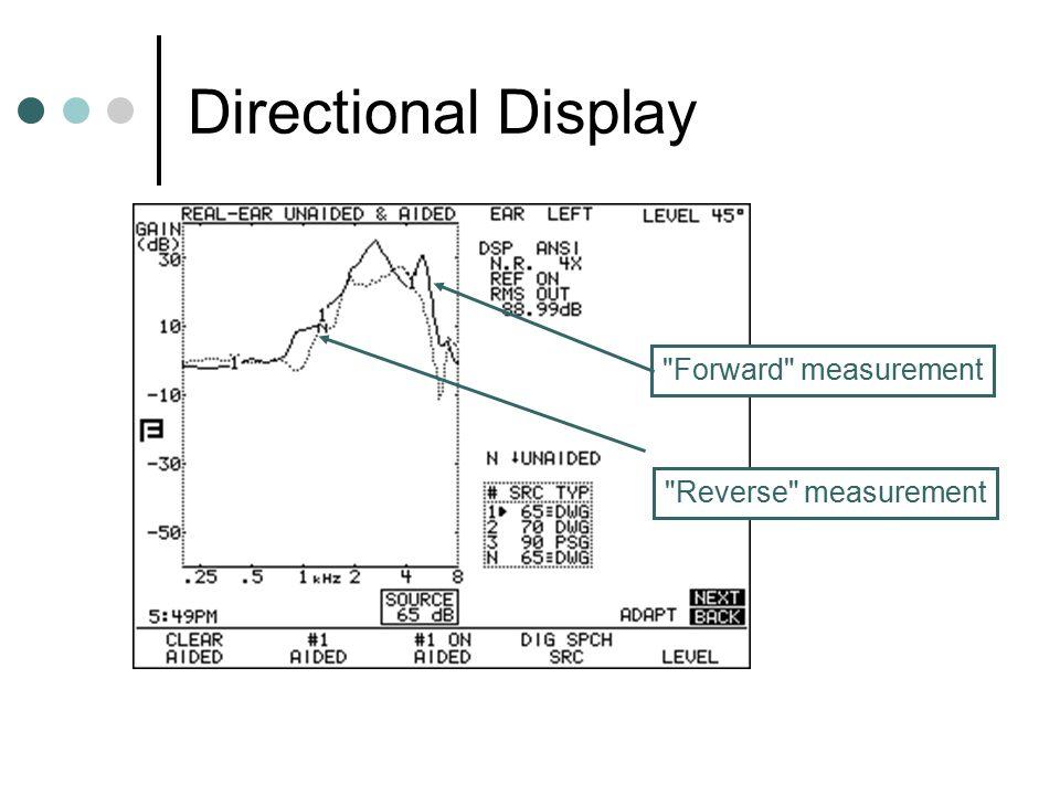 Directional Display Forward measurement Reverse measurement