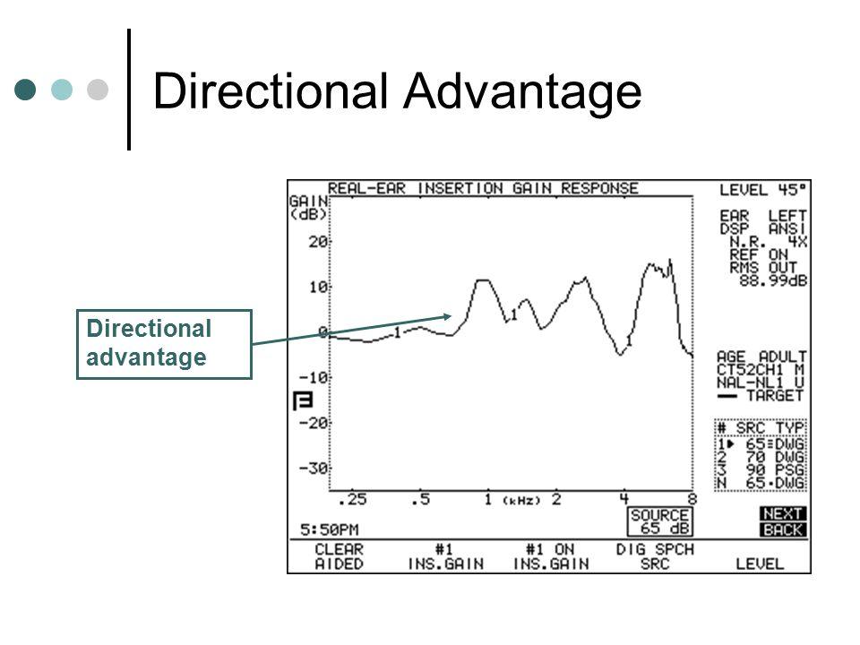Directional Advantage
