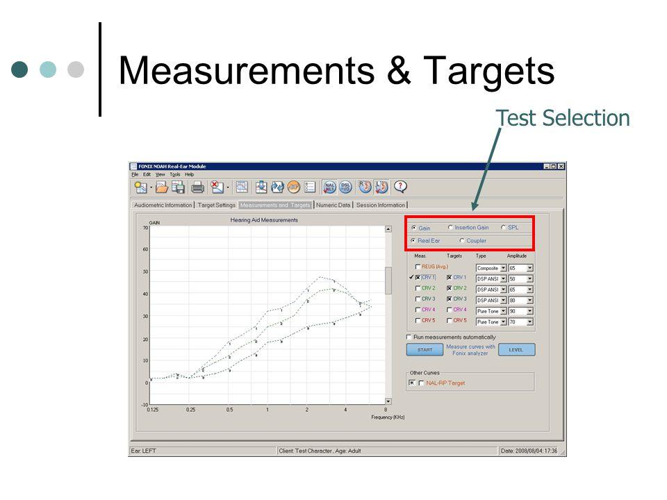 Measurements & Targets