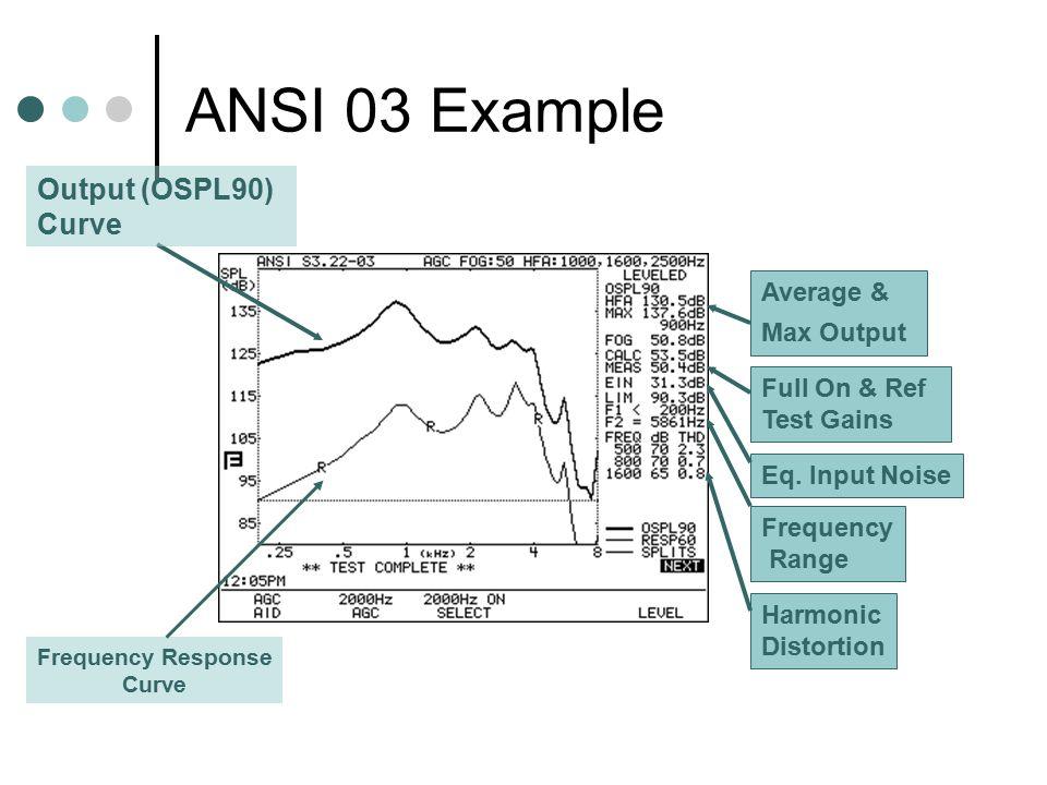 ANSI 03 Example Output (OSPL90) Curve Average & Max Output