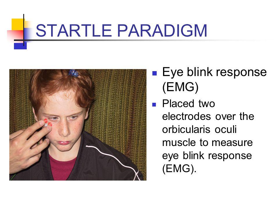 STARTLE PARADIGM Eye blink response (EMG)