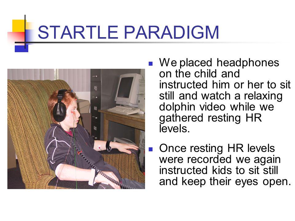 STARTLE PARADIGM