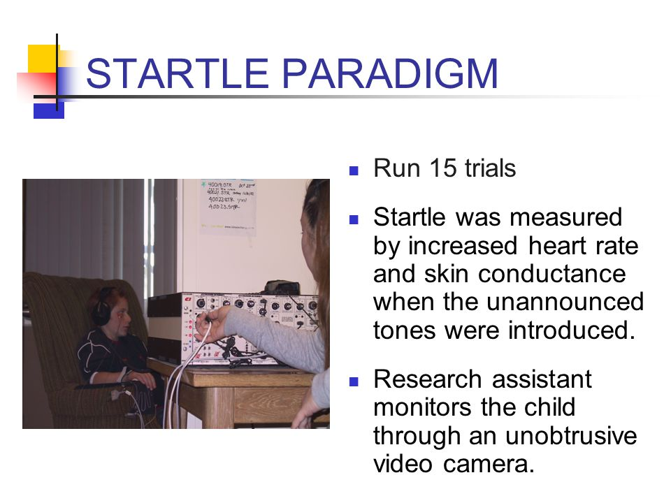 STARTLE PARADIGM Run 15 trials