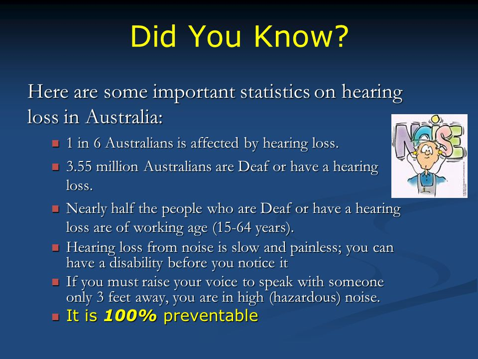 Did You Know Here are some important statistics on hearing loss in Australia: 1 in 6 Australians is affected by hearing loss.