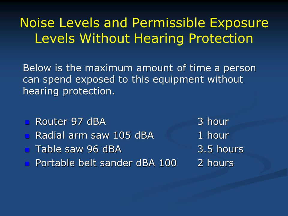 Noise Levels and Permissible Exposure Levels Without Hearing Protection