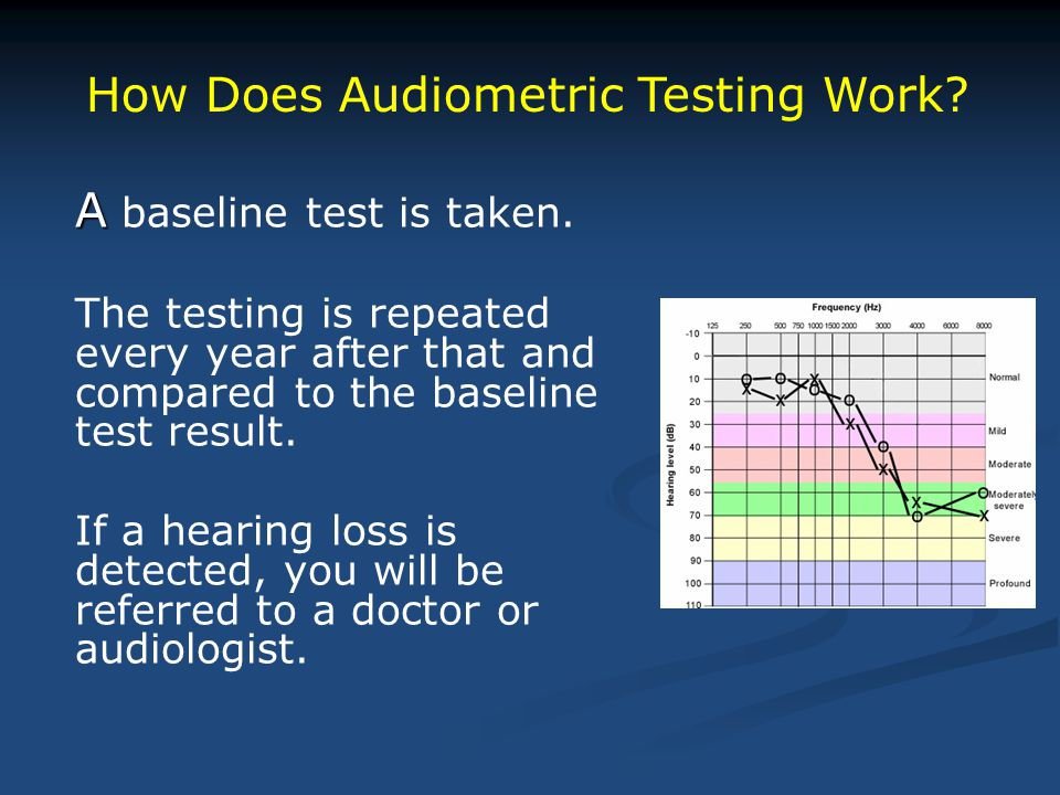 How Does Audiometric Testing Work