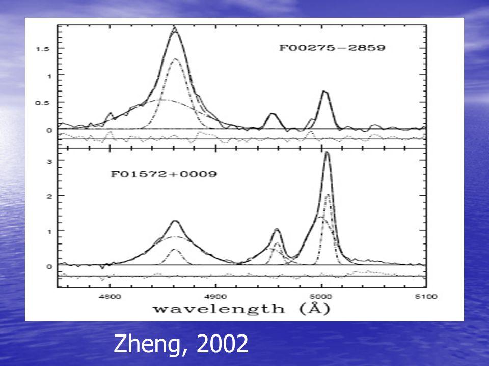 Zheng, 2002