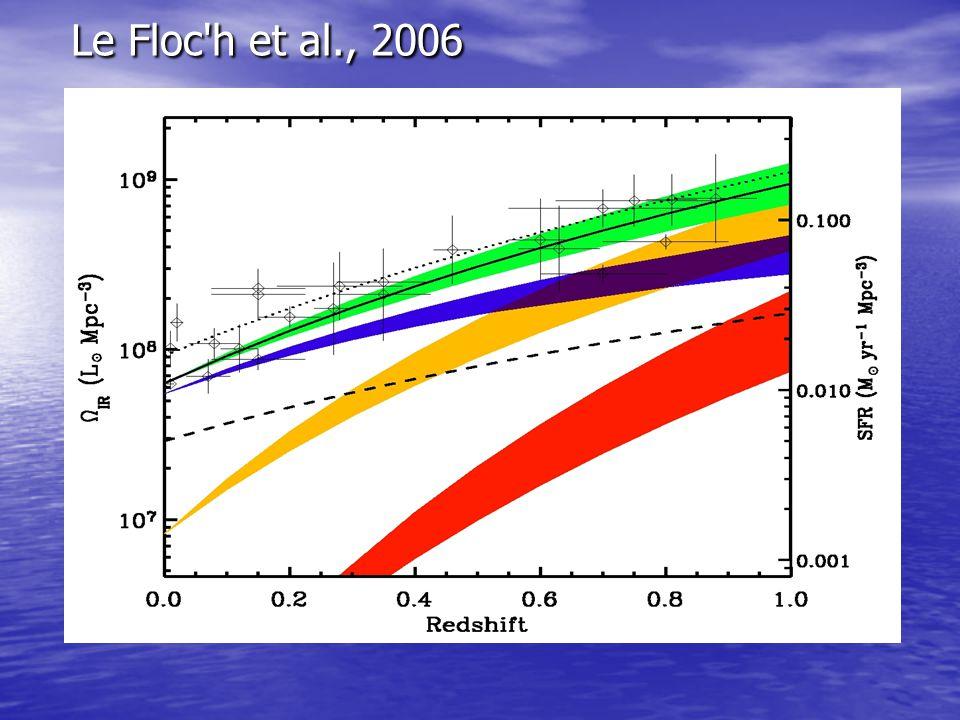 Le Floc h et al., 2006