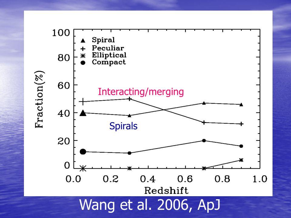 Interacting/merging Spirals Wang et al. 2006, ApJ