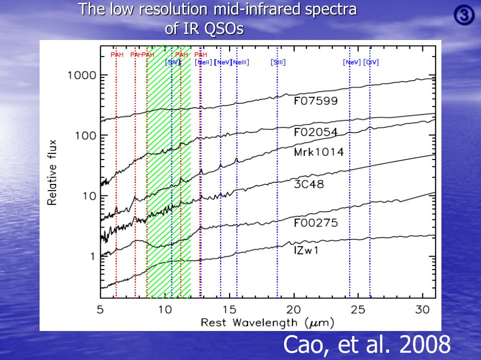 The low resolution mid-infrared spectra