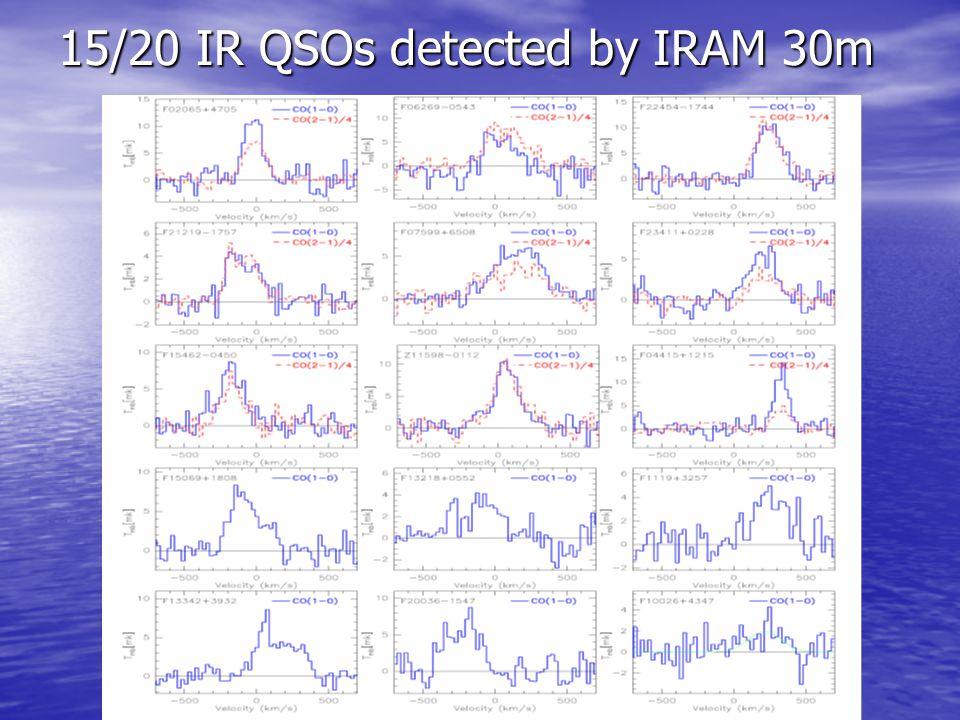 15/20 IR QSOs detected by IRAM 30m