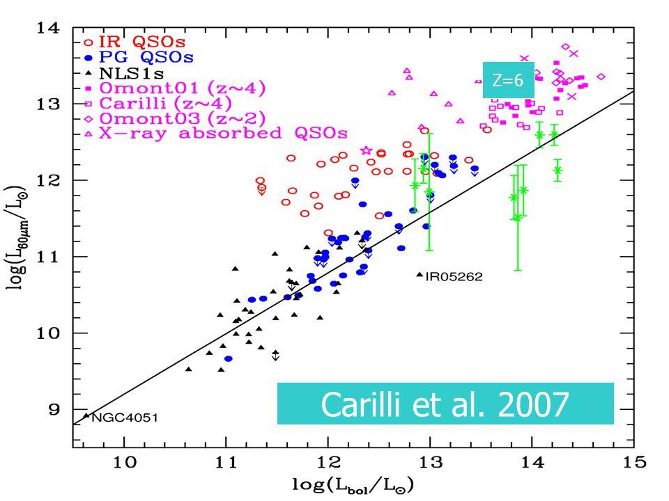 Z=6 Z=6 Z=6 Carilli et al. 2007