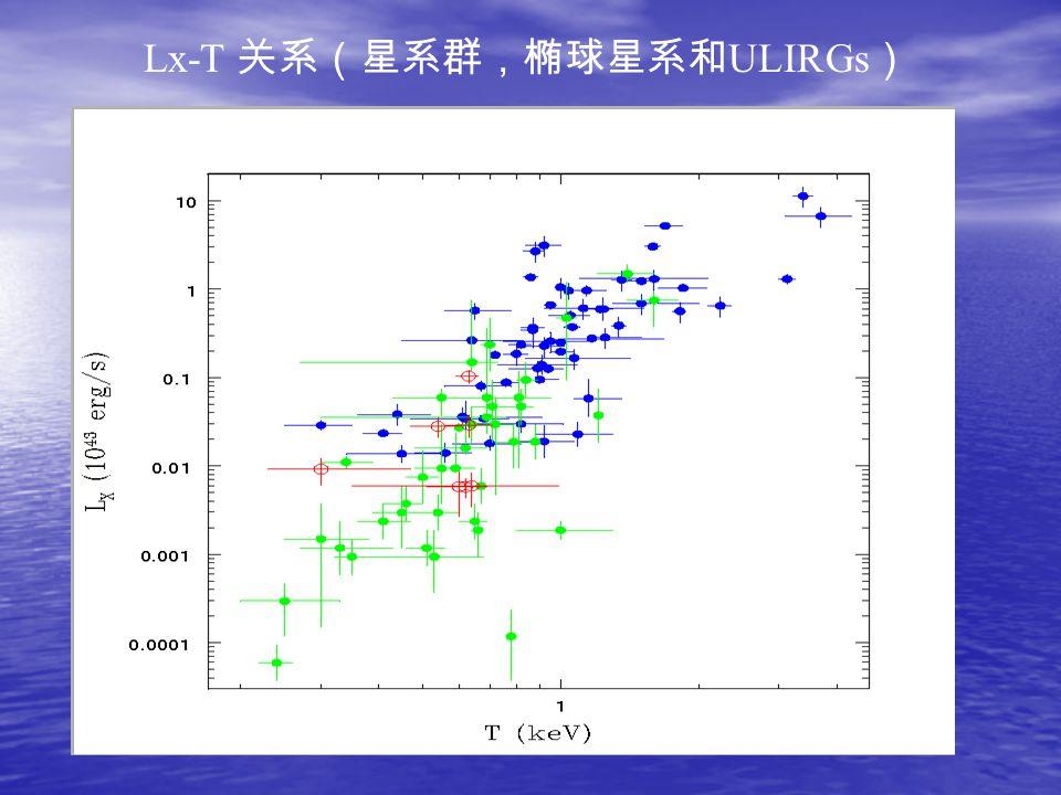 Lx-T 关系(星系群,椭球星系和ULIRGs)