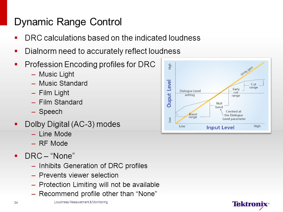 Dynamic Range Control DRC calculations based on the indicated loudness