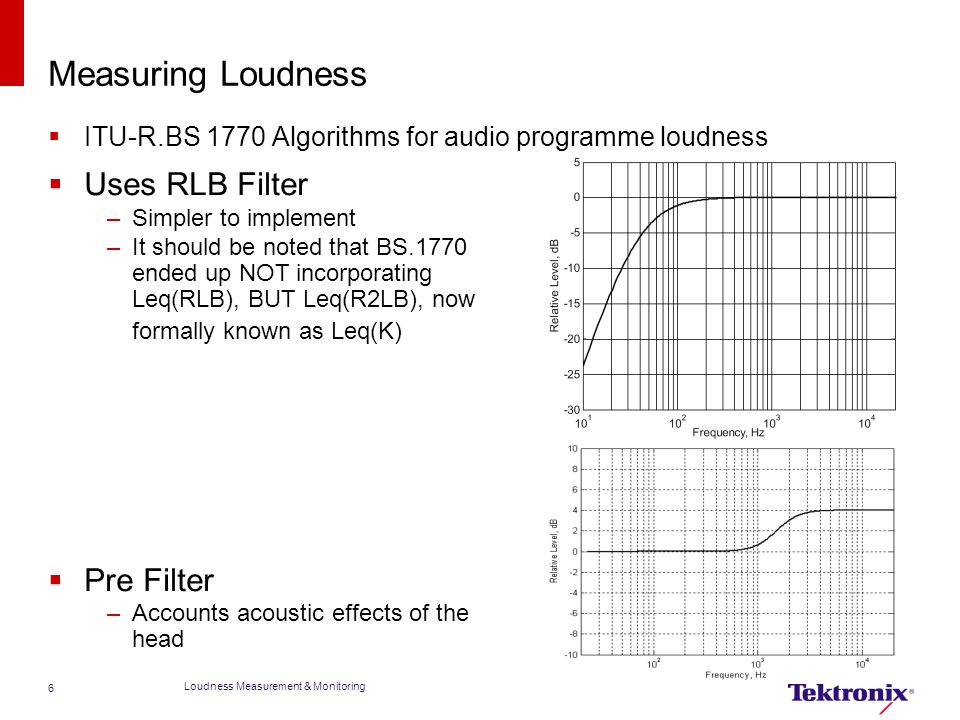 Measuring Loudness Uses RLB Filter Pre Filter
