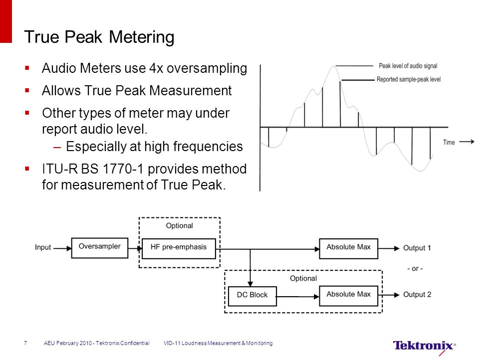 True Peak Metering Audio Meters use 4x oversampling