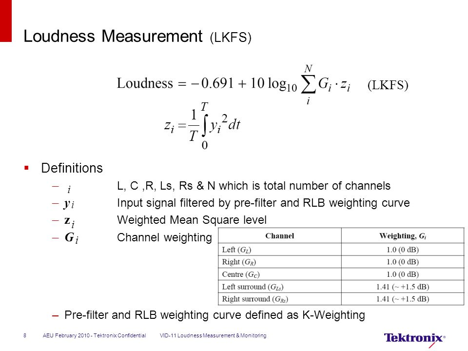 Loudness Measurement (LKFS)