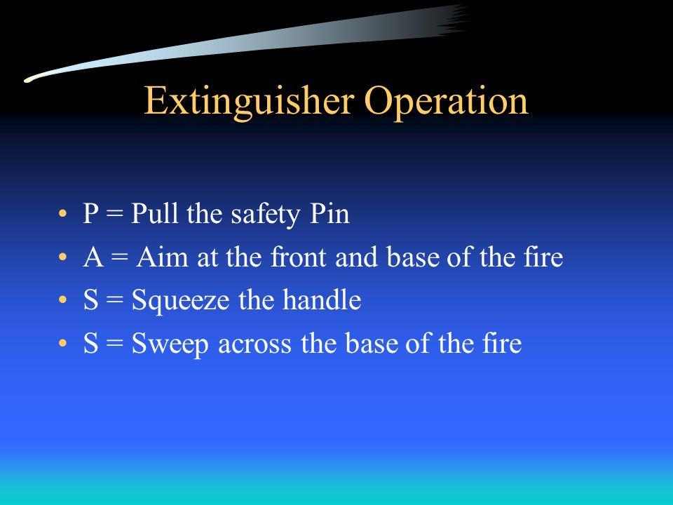 Extinguisher Operation