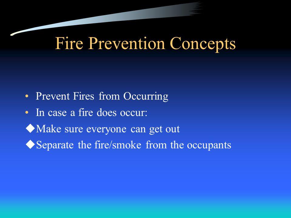 Fire Prevention Concepts