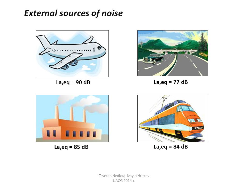 External sources of noise